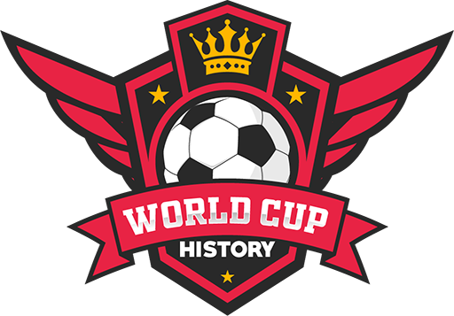 WorldCup-History.com